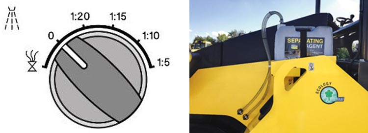 Пневмошинный каток BOMAG «BW28 RH»